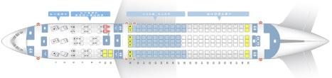 Seating B767-300